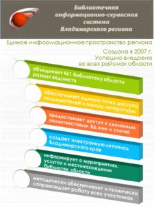 БИСС создана в 2007 г. Успешно внедрена во всех районах области