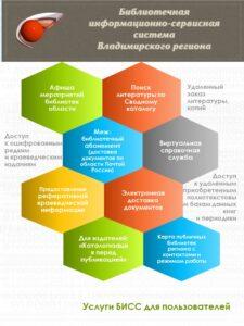 Усчлуги БИСС для пользователей
