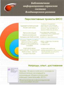 Перспективные проекты БИСС