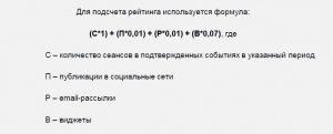 Расчет рейтинга учреждениея на плптформе PROКультура